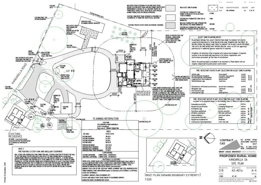 Fire Management Plan for a New Country Home